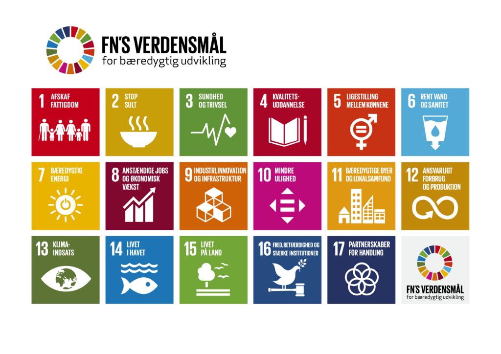 FN's 17 verdensmål plakat
